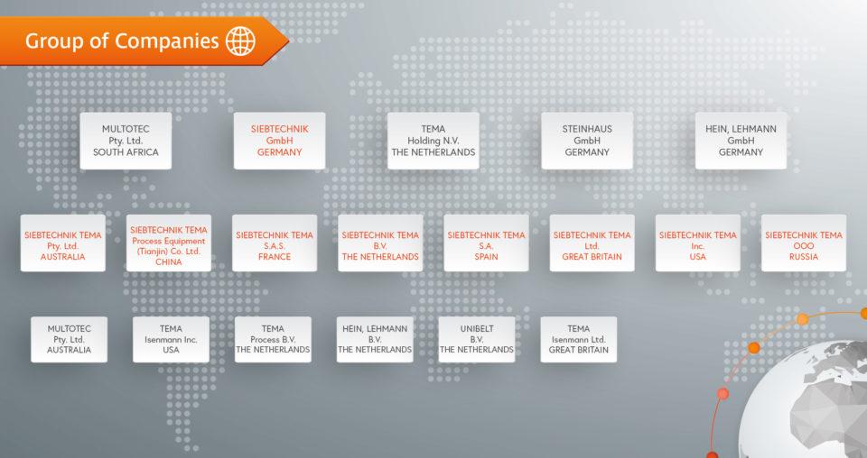 SIEBTECHNIK TEMA group of companies